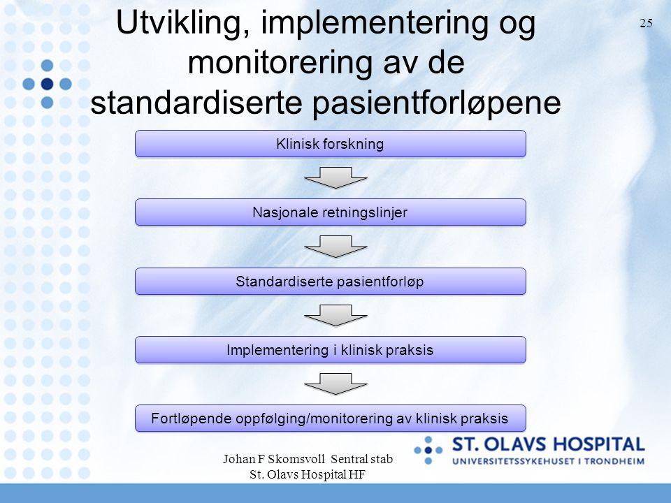 Johan F Skomsvoll Sentral stab St. Olavs Hospital HF 25 Utvikling, implementering og monitorering av de standardiserte pasientforløpene Klinisk forskn