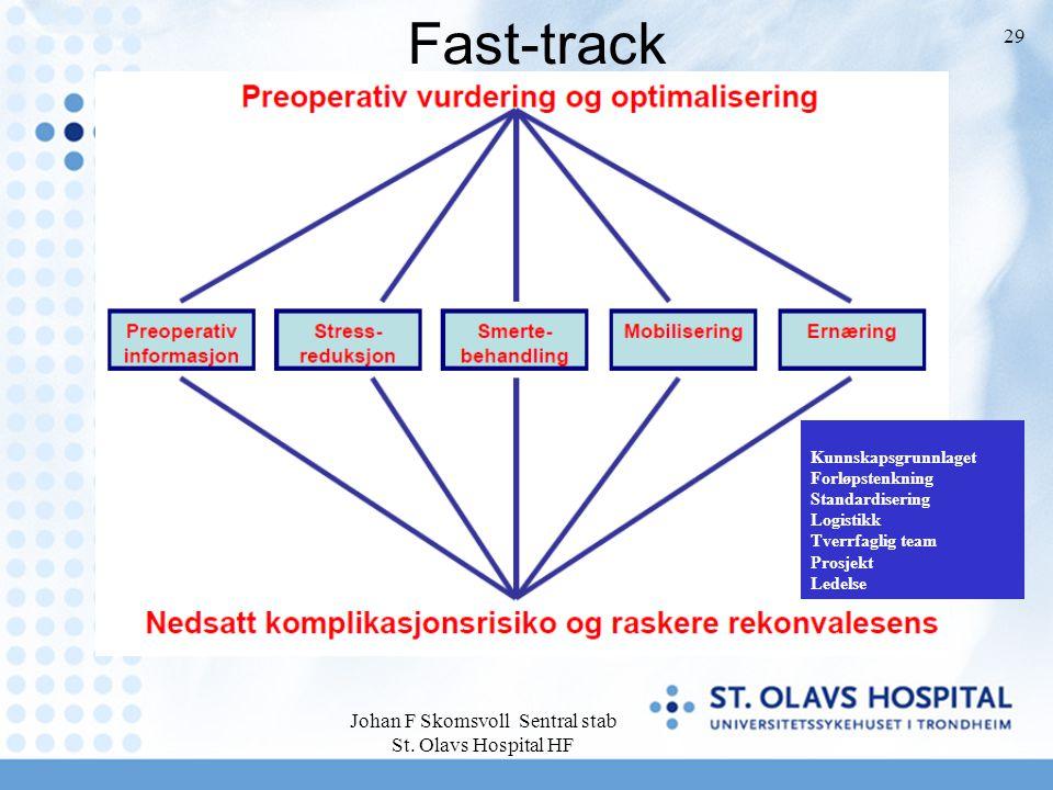 Johan F Skomsvoll Sentral stab St. Olavs Hospital HF 29 Kunnskapsgrunnlaget Forløpstenkning Standardisering Logistikk Tverrfaglig team Prosjekt Ledels