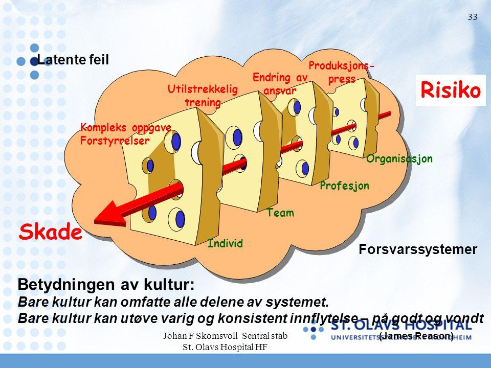 Johan F Skomsvoll Sentral stab St. Olavs Hospital HF 33 Betydningen av kultur: Bare kultur kan omfatte alle delene av systemet. Bare kultur kan utøve