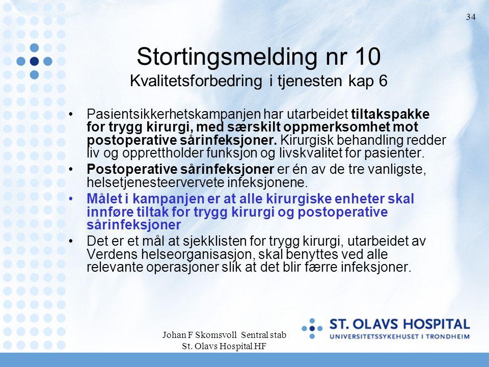 Johan F Skomsvoll Sentral stab St. Olavs Hospital HF 34 Stortingsmelding nr 10 Kvalitetsforbedring i tjenesten kap 6 Pasientsikkerhetskampanjen har ut