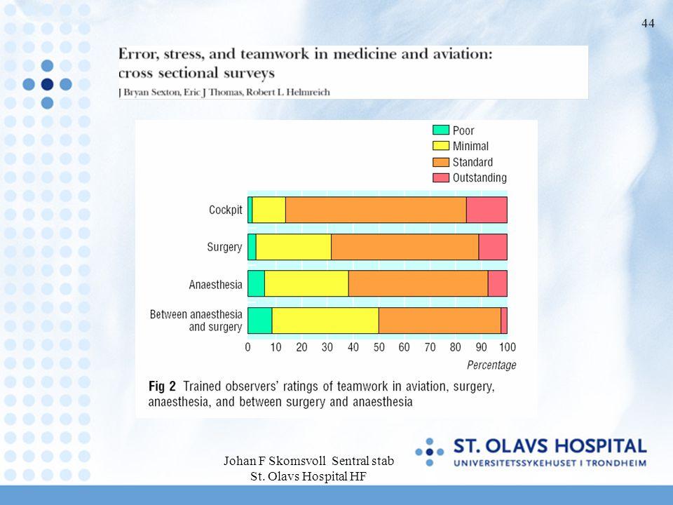Johan F Skomsvoll Sentral stab St. Olavs Hospital HF 44