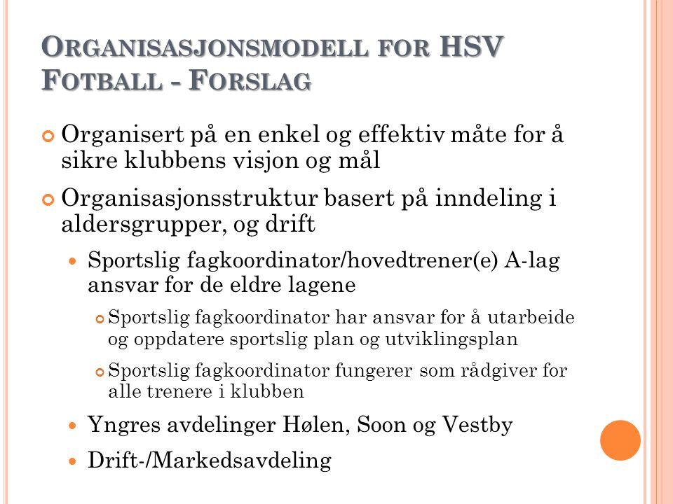 O RGANISASJONSMODELL FOR HSV F OTBALL - F ORSLAG Organisert på en enkel og effektiv måte for å sikre klubbens visjon og mål Organisasjonsstruktur base