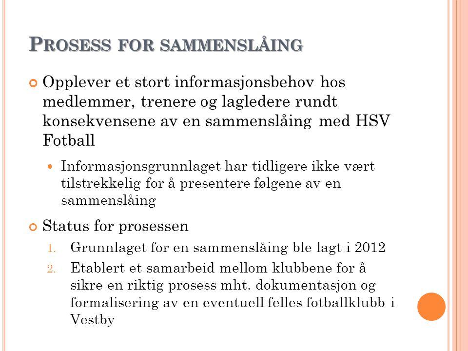 P ROSESS FOR SAMMENSLÅING Opplever et stort informasjonsbehov hos medlemmer, trenere og lagledere rundt konsekvensene av en sammenslåing med HSV Fotba