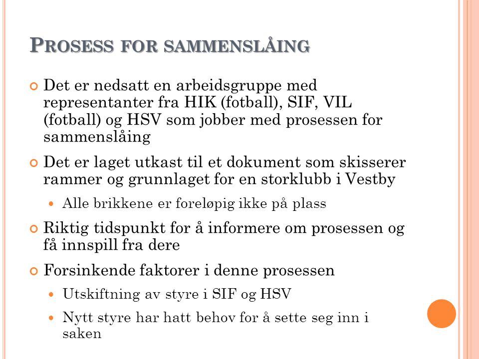 P ROSESS FOR SAMMENSLÅING Det er nedsatt en arbeidsgruppe med representanter fra HIK (fotball), SIF, VIL (fotball) og HSV som jobber med prosessen for