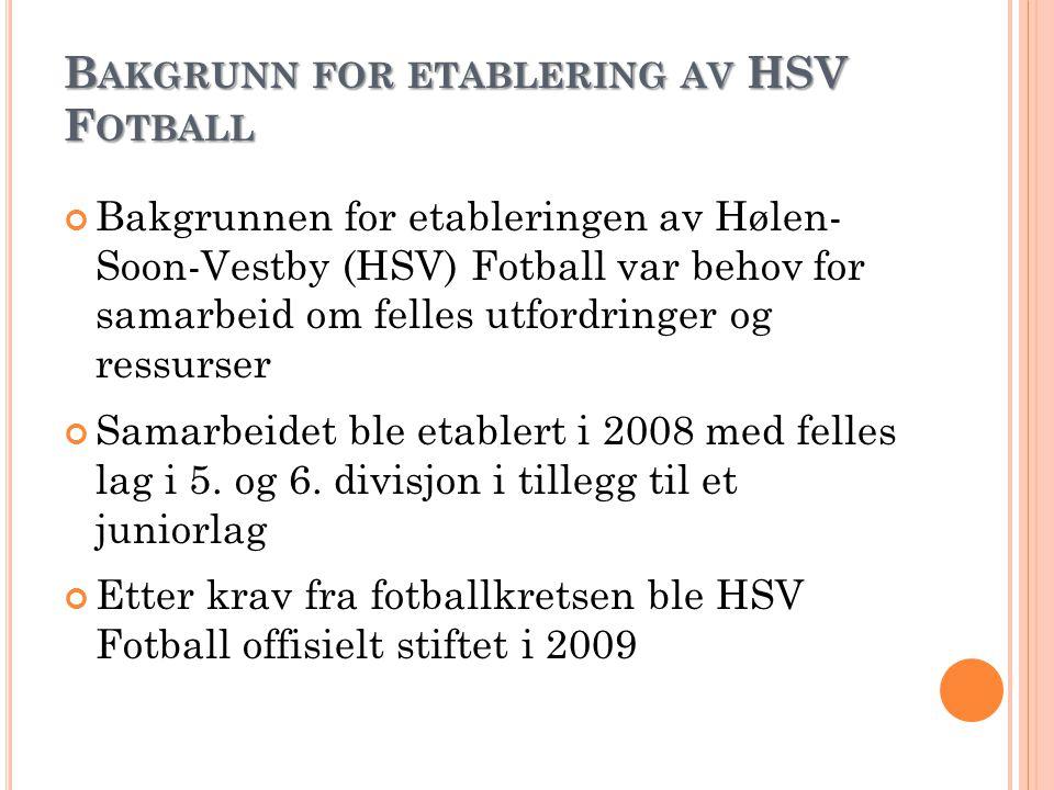 B AKGRUNN FOR ETABLERING AV HSV FOTBALL Utfordringer med økonomi og drift resulterte etter sesongen 2012 i en anbefaling om sammenslåing av HSV med HIK (Fotball), SIF og VIL (fotball) Formålet med sammenslåingen er synergieffekter på drift, organisering og sportslig tilbud