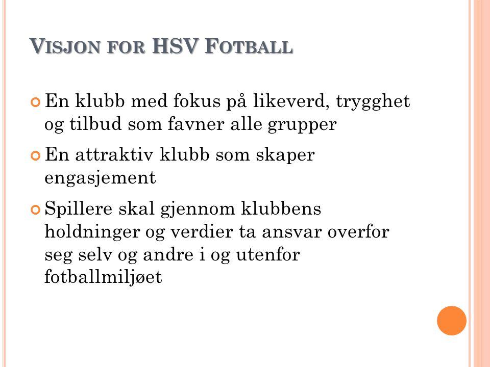 H OVEDMÅL FOR HSV FOTBALL Skape et bedre treningstilbud og en bedre treningskultur Fokus på spillerutviklingen, og utvikle gode fotballspillere Å sikre at spillere ikke forsvinner til andre klubber, men blir i nærmiljøet Etablere robuste spillergrupper Legge forholdene til rette for at jentefotball sikres et kvalitativt godt tilbud