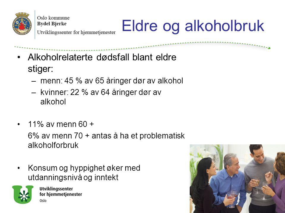 Eldre og alkoholbruk Alkoholrelaterte dødsfall blant eldre stiger: –menn: 45 % av 65 åringer dør av alkohol –kvinner: 22 % av 64 åringer dør av alkohol 11% av menn 60 + 6% av menn 70 + antas å ha et problematisk alkoholforbruk Konsum og hyppighet øker med utdanningsnivå og inntekt