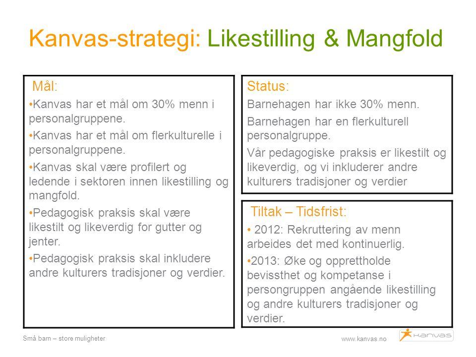 www.kanvas.no Små barn – store muligheter Kanvas-strategi: Likestilling & Mangfold Tiltak – Tidsfrist: 2012: Rekruttering av menn arbeides det med kon