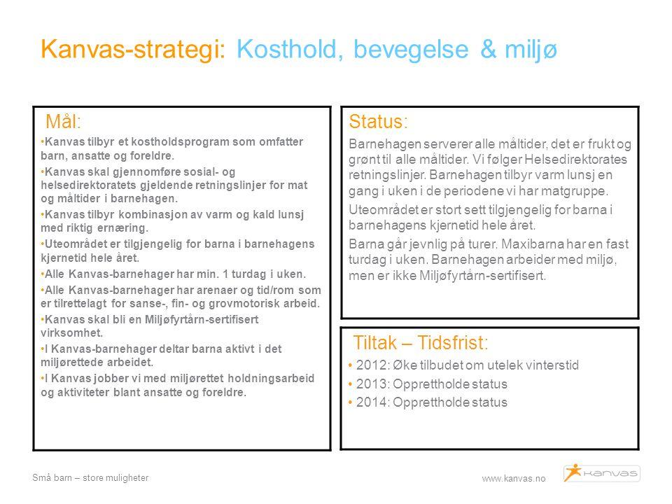 www.kanvas.no Små barn – store muligheter Kanvas-strategi: Kosthold, bevegelse & miljø Tiltak – Tidsfrist: 2012: Øke tilbudet om utelek vinterstid 201
