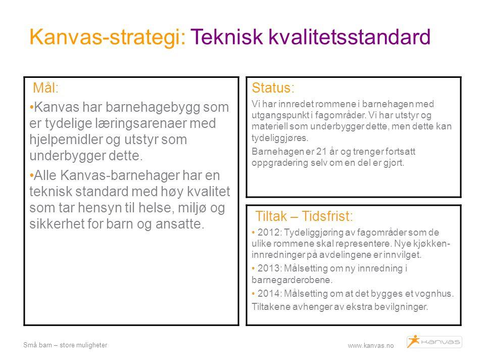 www.kanvas.no Små barn – store muligheter Kanvas-strategi: Teknisk kvalitetsstandard Tiltak – Tidsfrist: 2012: Tydeliggjøring av fagområder som de uli