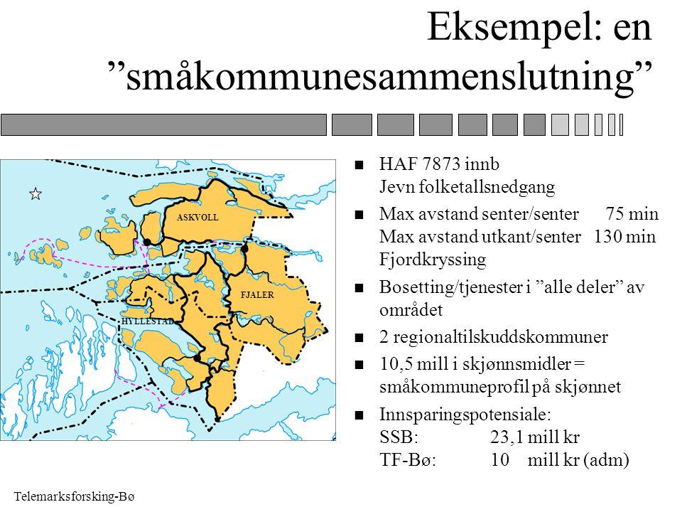 Telemarksforsking-Bø Hvorfor sammenslutning i HAF.