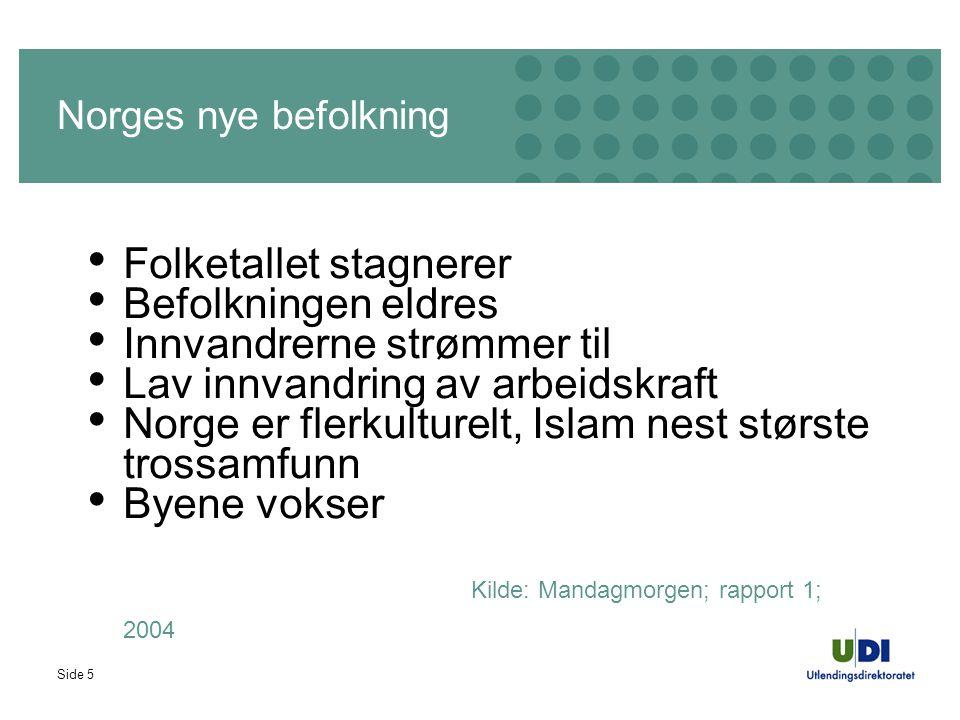 Side 5 Norges nye befolkning Folketallet stagnerer Befolkningen eldres Innvandrerne strømmer til Lav innvandring av arbeidskraft Norge er flerkulturelt, Islam nest største trossamfunn Byene vokser Kilde: Mandagmorgen; rapport 1; 2004