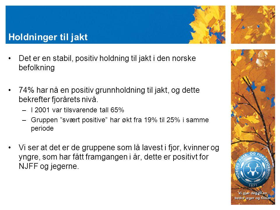 Holdninger til jakt Det er en stabil, positiv holdning til jakt i den norske befolkning 74% har nå en positiv grunnholdning til jakt, og dette bekrefter fjorårets nivå.