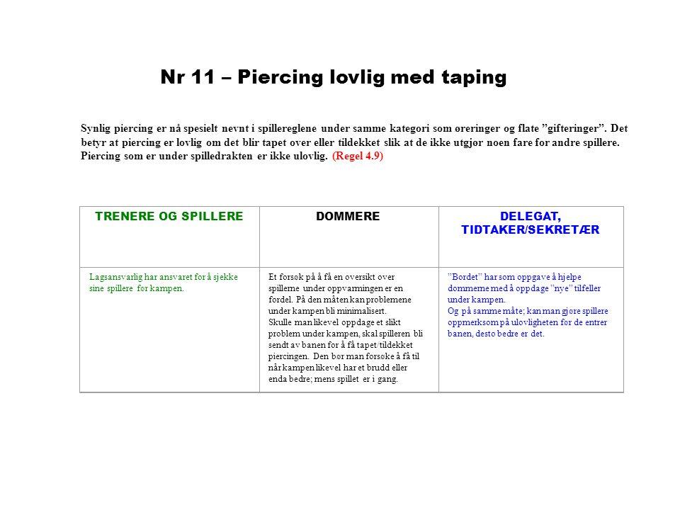 """Synlig piercing er nå spesielt nevnt i spillereglene under samme kategori som øreringer og flate """"gifteringer"""". Det betyr at piercing er lovlig om det"""