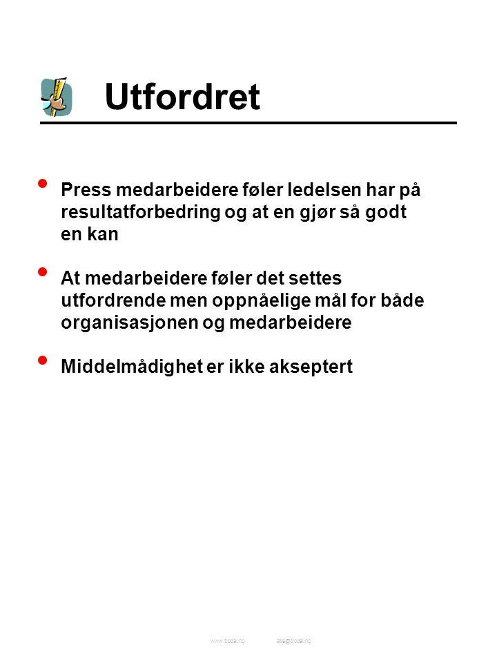 www.trodal.noatle@trodal.no Utfordret Press medarbeidere føler ledelsen har på resultatforbedring og at en gjør så godt en kan At medarbeidere føler det settes utfordrende men oppnåelige mål for både organisasjonen og medarbeidere Middelmådighet er ikke akseptert