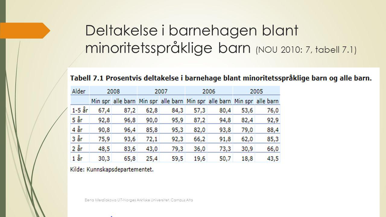 Deltakelse i barnehagen blant minoritetsspråklige barn (NOU 2010: 7, tabell 7.1) Elena Merzliakova UiT-Norges Arktiske Universitet, Campus Alta