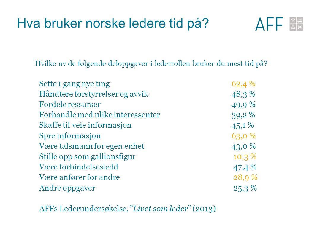 Hva bruker norske ledere tid på? Sette i gang nye ting62,4 % Håndtere forstyrrelser og avvik48,3 % Fordele ressurser 49,9 % Forhandle med ulike intere