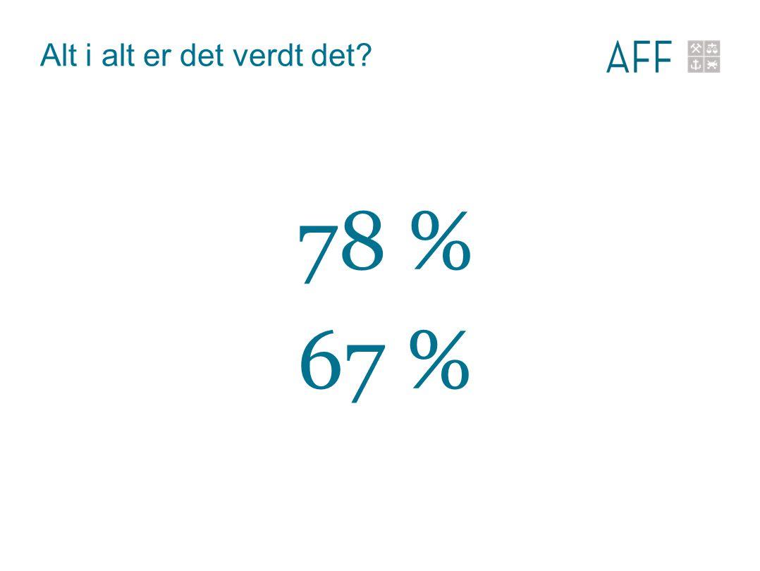 Alt i alt er det verdt det? 78 % 67 %