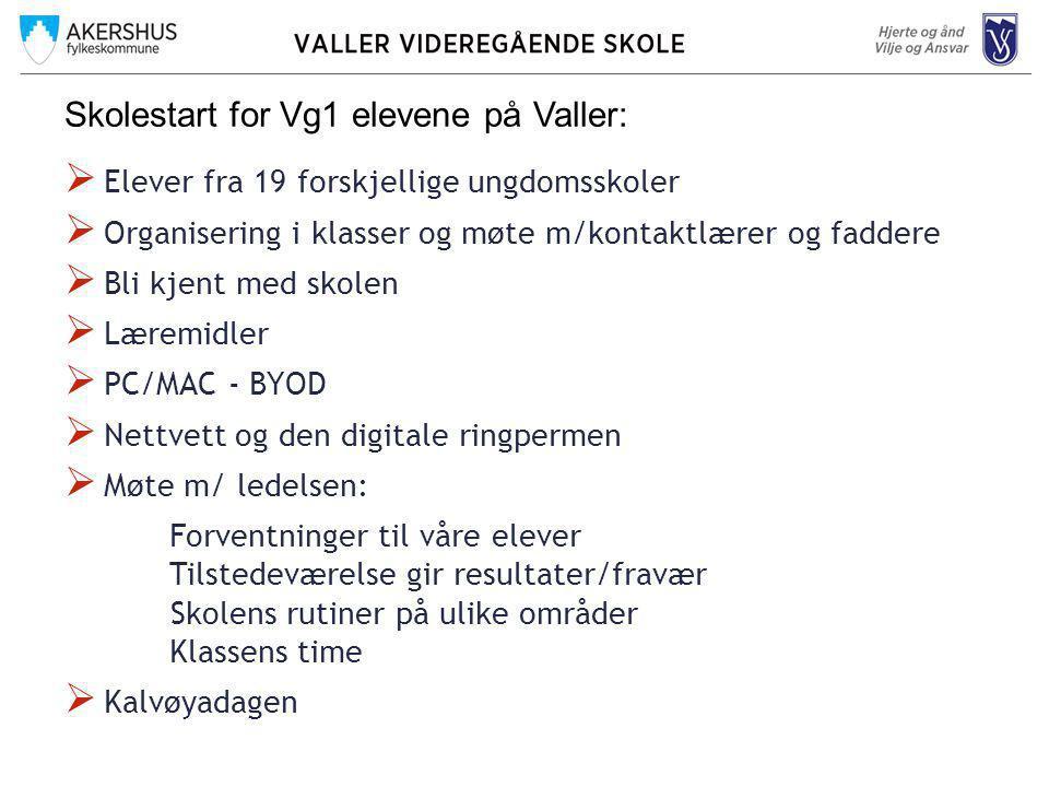 Skolestart for Vg1 elevene på Valler:  Elever fra 19 forskjellige ungdomsskoler  Organisering i klasser og møte m/kontaktlærer og faddere  Bli kjen