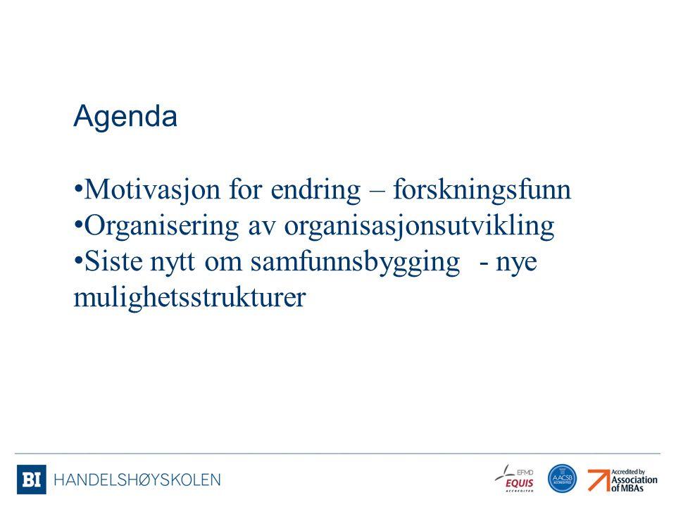Agenda Motivasjon for endring – forskningsfunn Organisering av organisasjonsutvikling Siste nytt om samfunnsbygging - nye mulighetsstrukturer