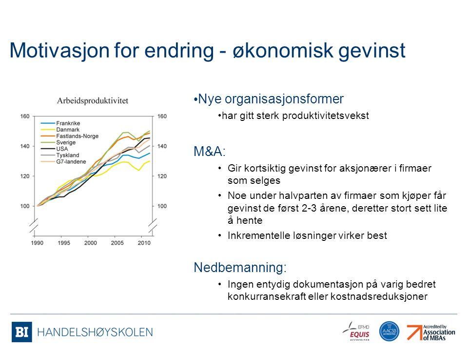 Motivasjon for endring - økonomisk gevinst Nye organisasjonsformer har gitt sterk produktivitetsvekst M&A: Gir kortsiktig gevinst for aksjonærer i fir