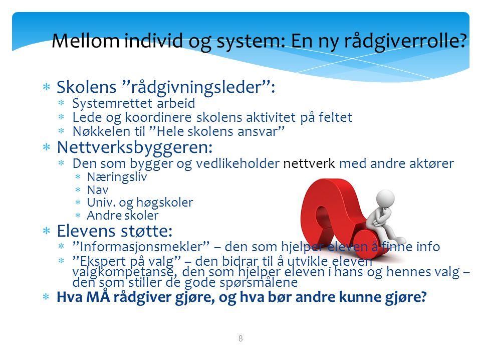 """8 Mellom individ og system: En ny rådgiverrolle?  Skolens """"rådgivningsleder"""":  Systemrettet arbeid  Lede og koordinere skolens aktivitet på feltet"""