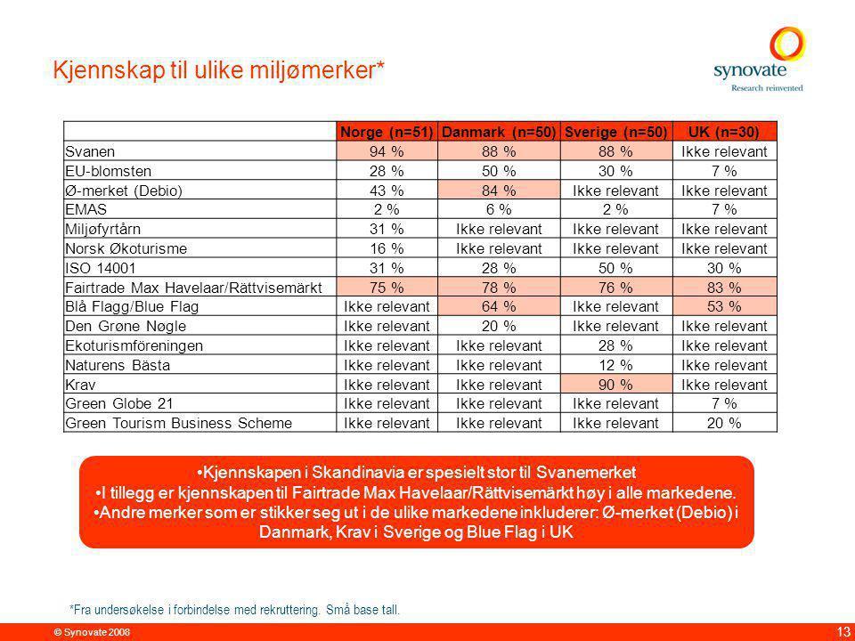 © Synovate 2008 13 Kjennskap til ulike miljømerker* Kjennskapen i Skandinavia er spesielt stor til Svanemerket I tillegg er kjennskapen til Fairtrade Max Havelaar/Rättvisemärkt høy i alle markedene.