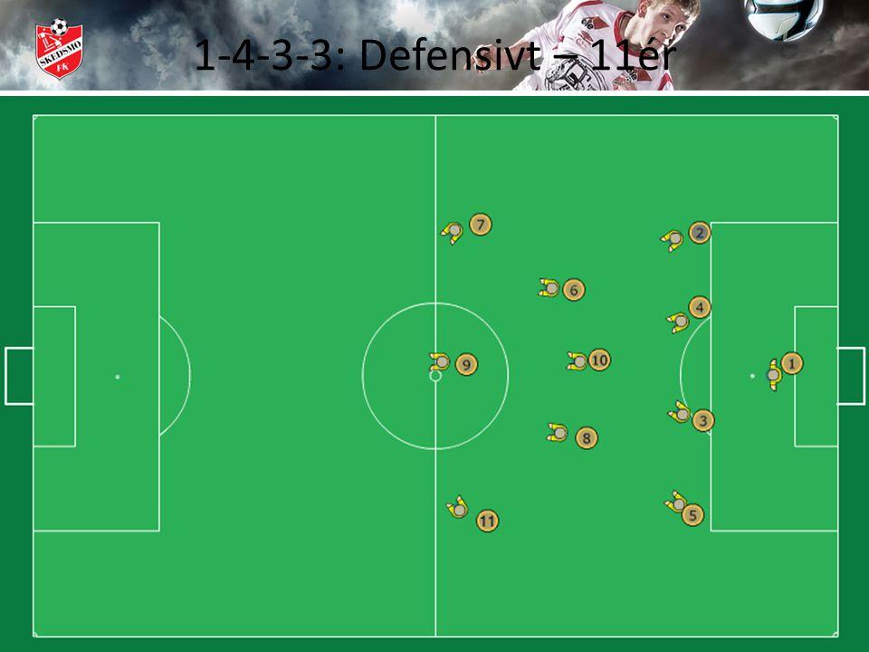 1-4-3-3: Defensivt – 11ér