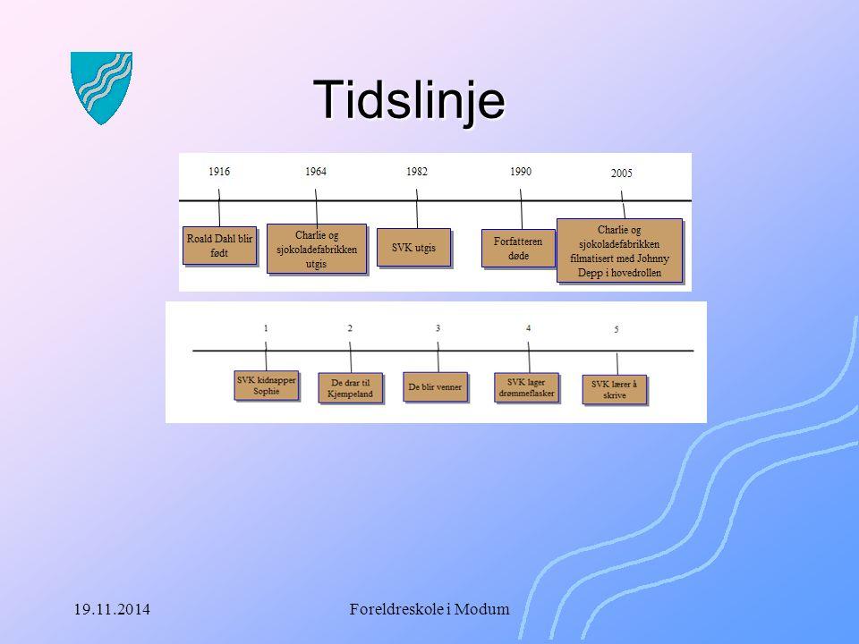 19.11.2014Foreldreskole i Modum Tidslinje