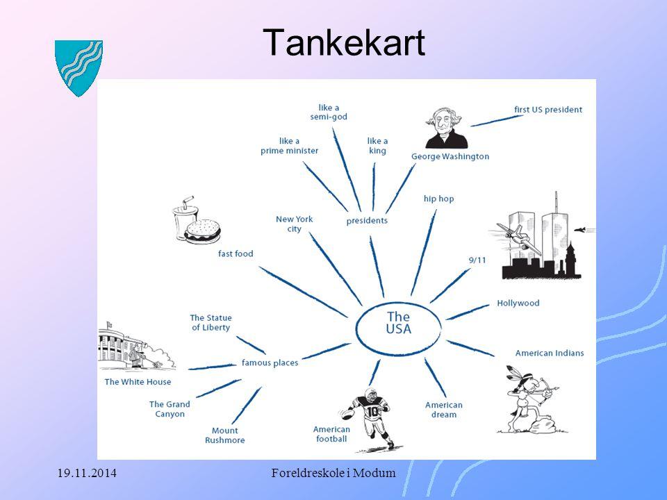 19.11.2014Foreldreskole i Modum Tankekart