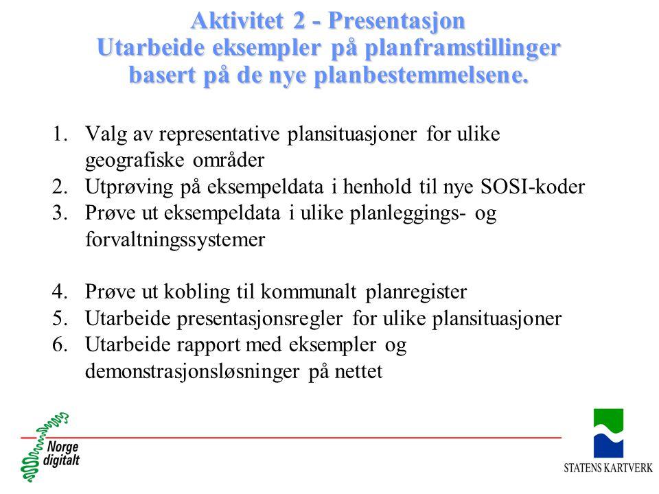 Aktivitet 2 - Presentasjon Utarbeide eksempler på planframstillinger basert på de nye planbestemmelsene. 1.Valg av representative plansituasjoner for