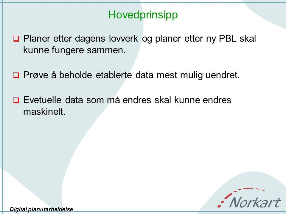 Digital planutarbeidelse Hovedprinsipp  Planer etter dagens lovverk og planer etter ny PBL skal kunne fungere sammen.