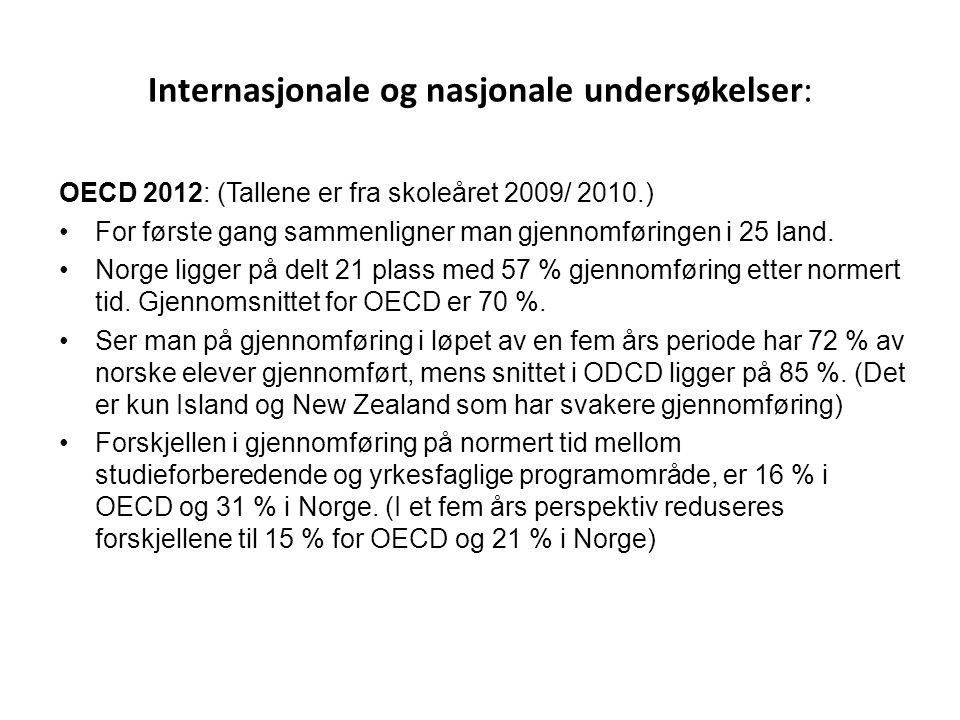Internasjonale og nasjonale undersøkelser: OECD 2012: (Tallene er fra skoleåret 2009/ 2010.) For første gang sammenligner man gjennomføringen i 25 land.