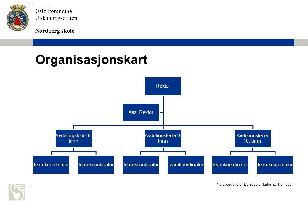 Oslo kommune Utdanningsetaten Nordberg skole Organisasjonskart Rektor Avdelingsleder 8. trinn Teamkoordinator Avdelingsleder 9. trinn Teamkoordinator