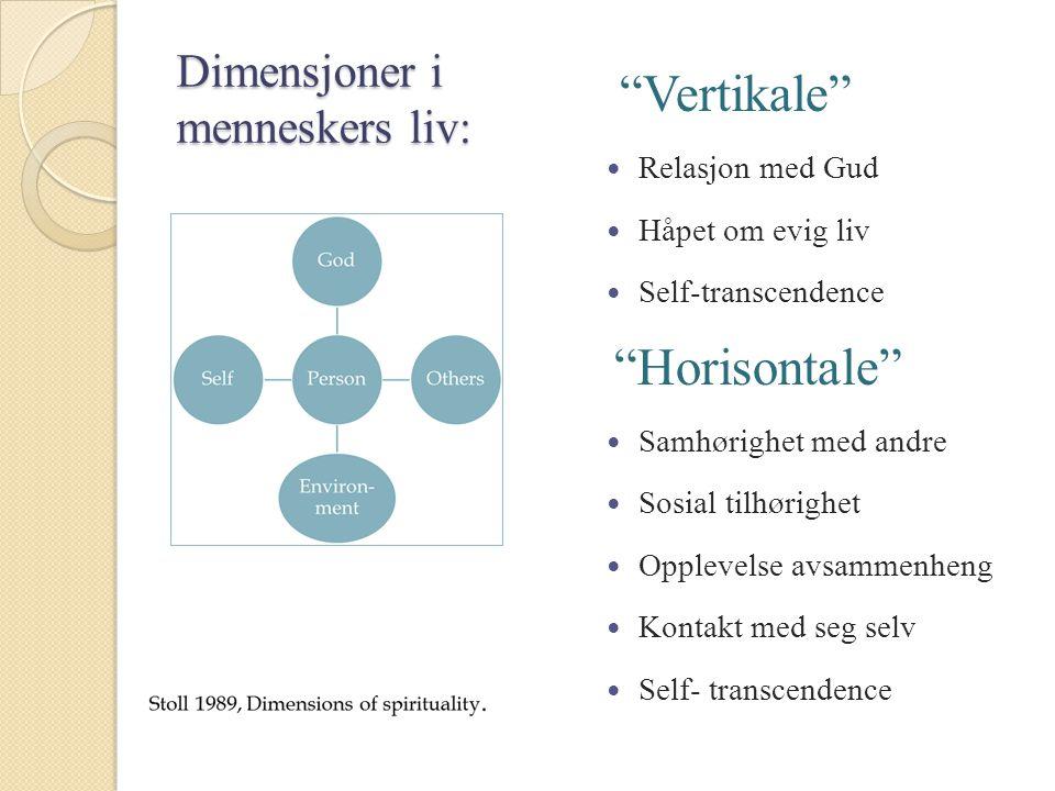 """""""Vertikale"""" Relasjon med Gud Håpet om evig liv Self-transcendence """"Horisontale"""" Samhørighet med andre Sosial tilhørighet Opplevelse avsammenheng Konta"""
