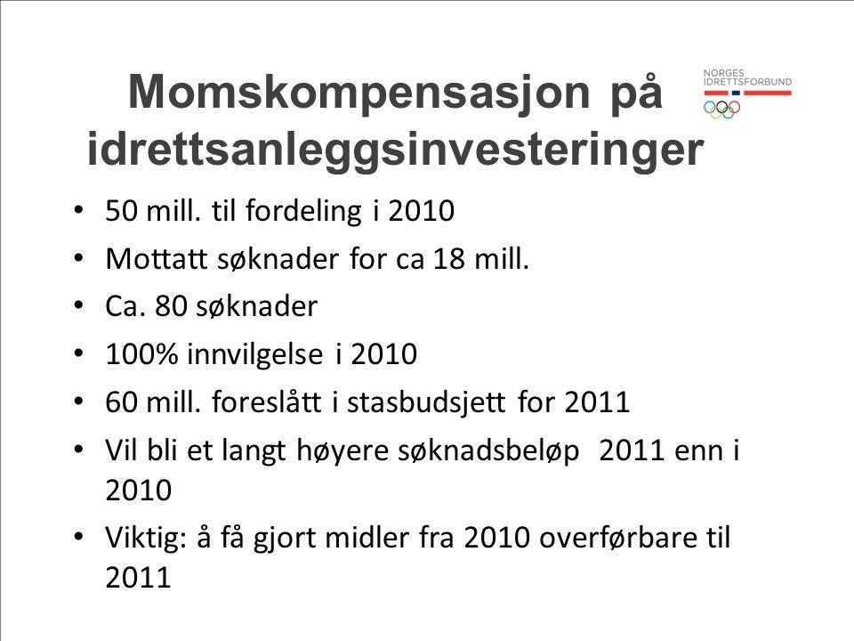 Momskompensasjon på idrettsanleggsinvesteringer 50 mill.