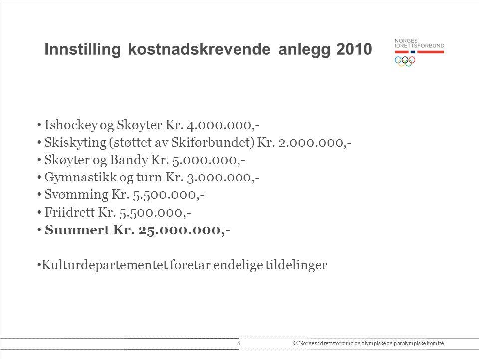 8© Norges idrettsforbund og olympiske og paralympiske komité Innstilling kostnadskrevende anlegg 2010 Ishockey og Skøyter Kr.