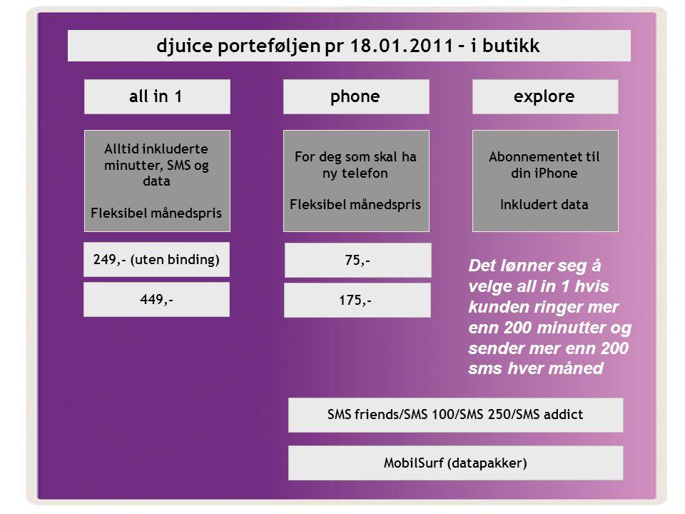 75,- 175,- SMS friends/SMS 100/SMS 250/SMS addict MobilSurf (datapakker) For deg som skal ha ny telefon Fleksibel månedspris Abonnementet til din iPhone Inkludert data phoneexplore djuice porteføljen pr 18.01.2011 – i butikk all in 1 Alltid inkluderte minutter, SMS og data Fleksibel månedspris 249,- (uten binding) 449,- Det lønner seg å velge all in 1 hvis kunden ringer mer enn 200 minutter og sender mer enn 200 sms hver måned