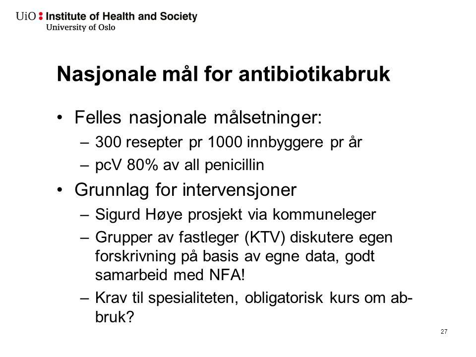 Nasjonale mål for antibiotikabruk Felles nasjonale målsetninger: –300 resepter pr 1000 innbyggere pr år –pcV 80% av all penicillin Grunnlag for interv
