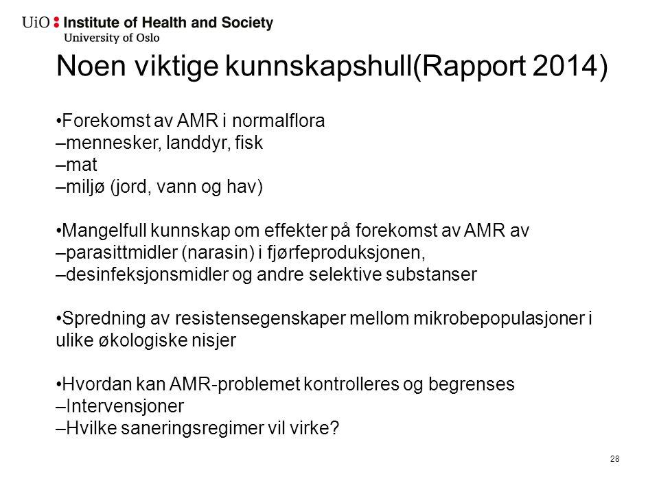 28 Noen viktige kunnskapshull(Rapport 2014) Forekomst av AMR i normalflora –mennesker, landdyr, fisk –mat –miljø (jord, vann og hav) Mangelfull kunnsk