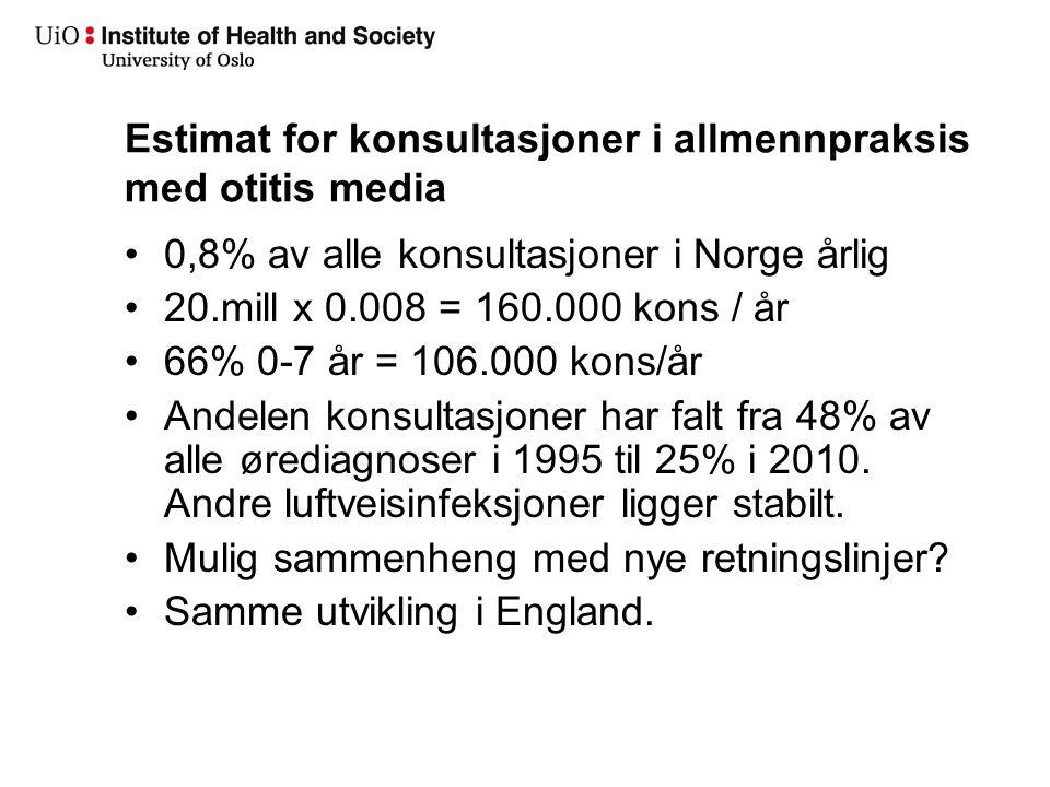 Estimat for konsultasjoner i allmennpraksis med otitis media 0,8% av alle konsultasjoner i Norge årlig 20.mill x 0.008 = 160.000 kons / år 66% 0-7 år