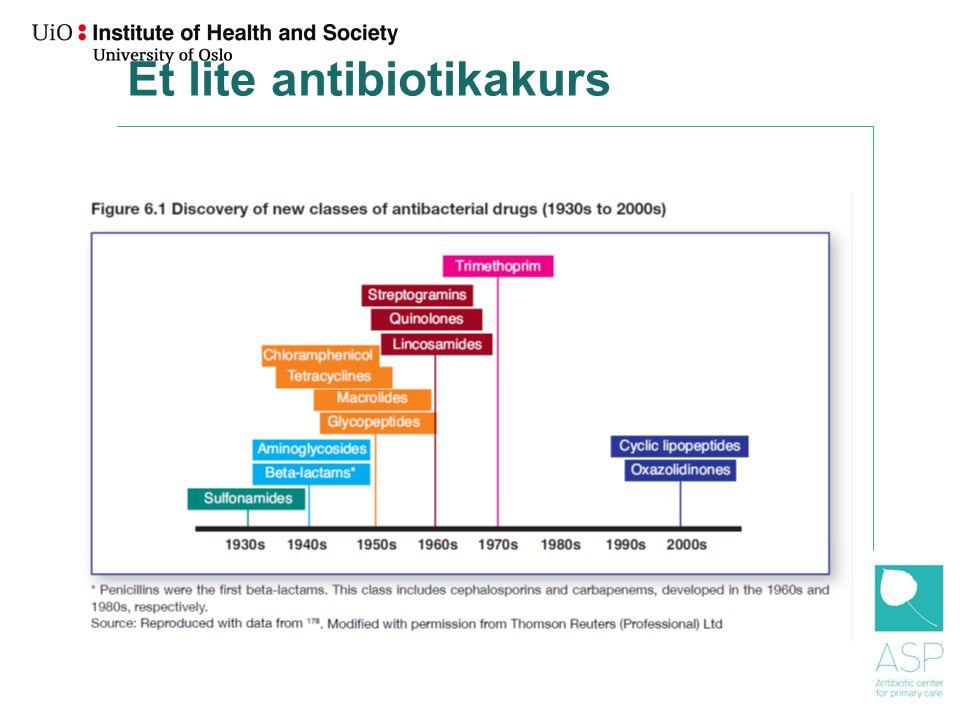 Allmennmedisin/legevakt/sykehjem Ca 90% av AB-salg Smalspektret AB brukes for å forkorte/ lindre symptomer Innsats overfor pasient: øke egenomsorg > 60% av reseptene er for luftveisinfeksjoner