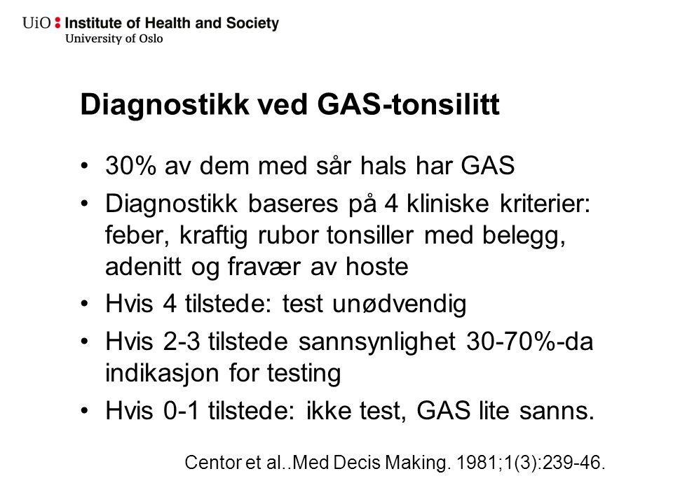 Diagnostikk ved GAS-tonsilitt 30% av dem med sår hals har GAS Diagnostikk baseres på 4 kliniske kriterier: feber, kraftig rubor tonsiller med belegg,