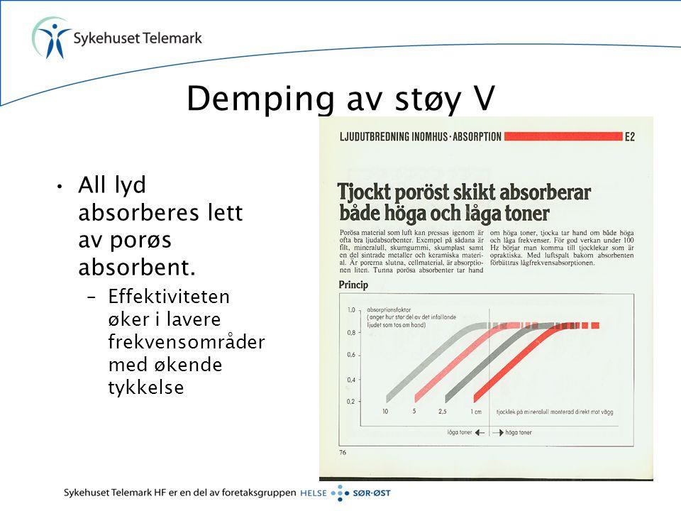 Kartlegginger i går - Rigide prosedyrer Viserinstrumenter.
