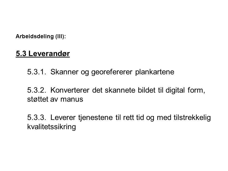 Arbeidsdeling (III): 5.3 Leverandør 5.3.1. Skanner og georefererer plankartene 5.3.2. Konverterer det skannete bildet til digital form, støttet av man