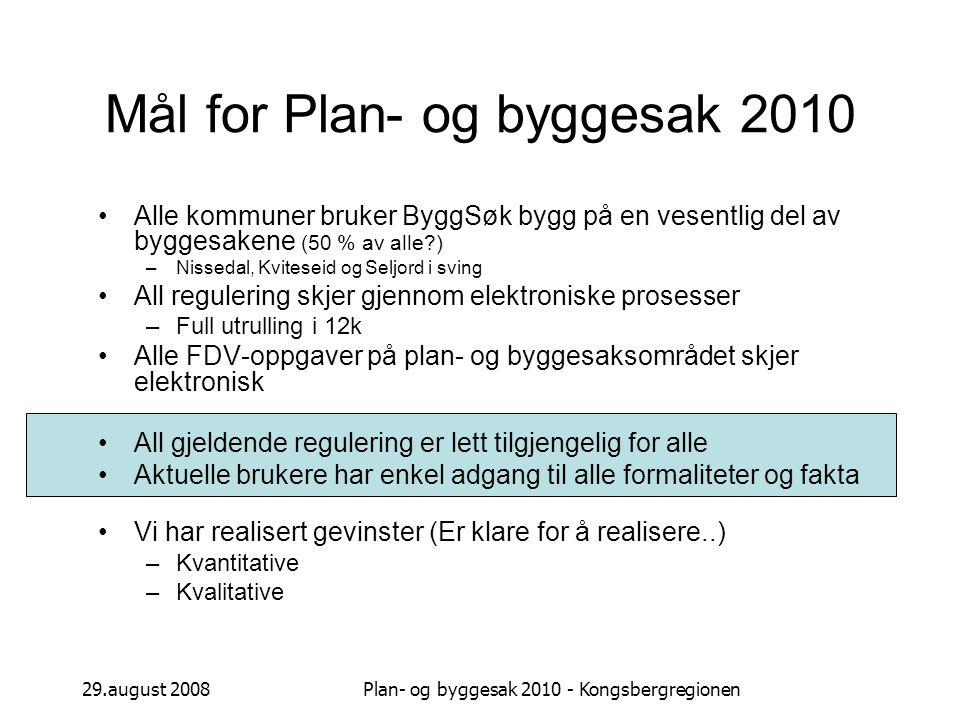 29.august 2008Plan- og byggesak 2010 - Kongsbergregionen Mål for Plan- og byggesak 2010 Alle kommuner bruker ByggSøk bygg på en vesentlig del av bygge