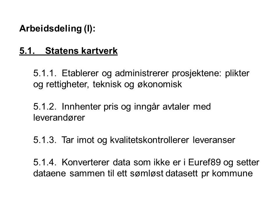 Arbeidsdeling (I): 5.1. Statens kartverk 5.1.1. Etablerer og administrerer prosjektene: plikter og rettigheter, teknisk og økonomisk 5.1.2. Innhenter