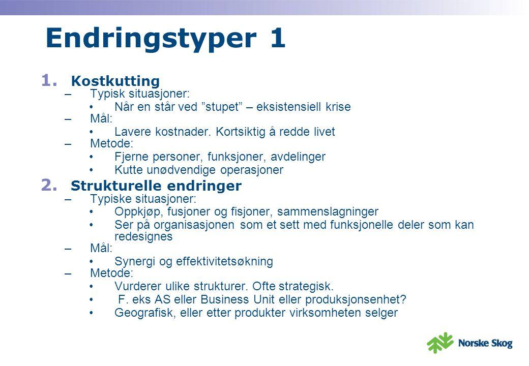 Endringstyper 1 1.