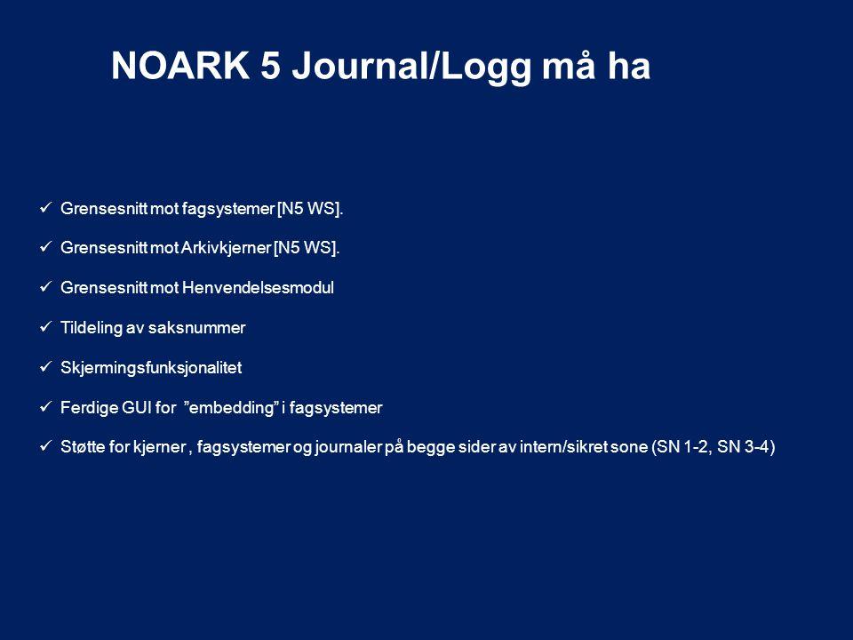Grensesnitt mot fagsystemer [N5 WS].Grensesnitt mot Arkivkjerner [N5 WS].