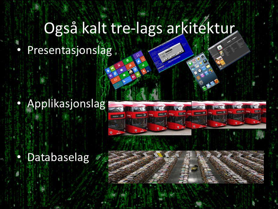 Også kalt tre-lags arkitektur Presentasjonslag Applikasjonslag Databaselag